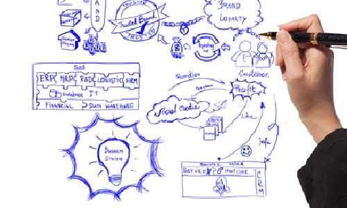 business woman drawing idea board of business process about bran